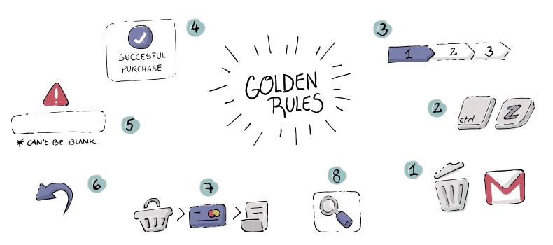 Ben Shneiderman The Eight Golden Rules Of Interface Design Xdi